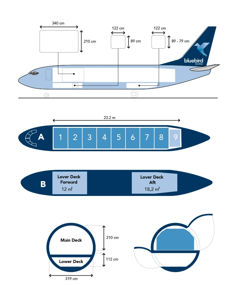 boeing 737-300 specifications bluebird