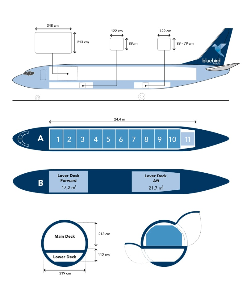 boeing 737-400 specifications bluebird